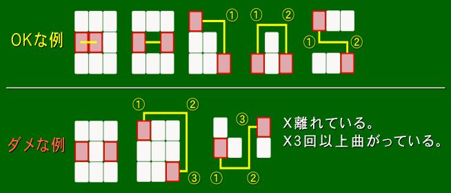 無料 ゲーム 麻雀 四川 省